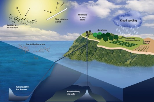 Geoengineering schematic